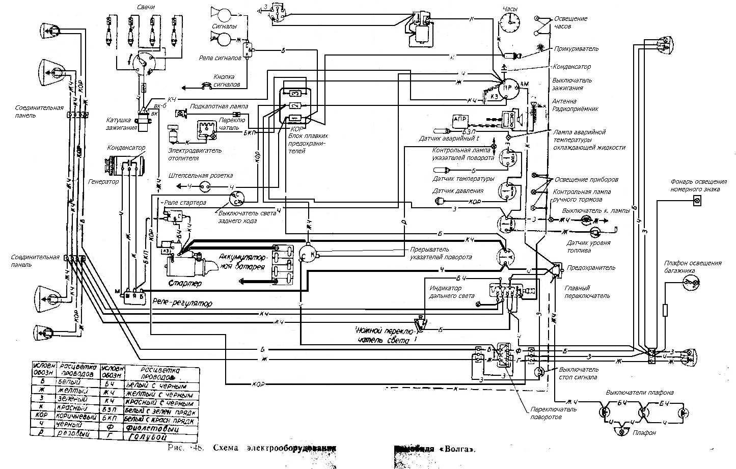 приборная панель газ 31029 электросхема